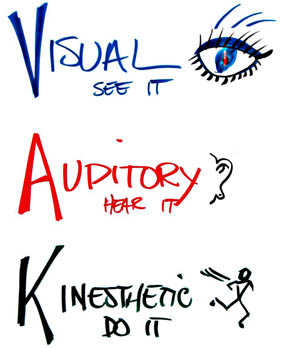 i am a visual learner How to study as a visual learner are you a visual learner do you need help coming up with effective study strategies if so, read on for tips take notes in class.